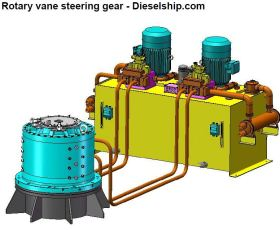 rotary steering gear